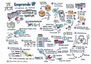 doodle-e-commerce-para-startups